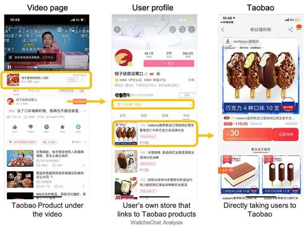 Bilibili linki do Taobao