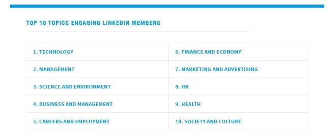 najbardziej angażujące tematy na linkedinie