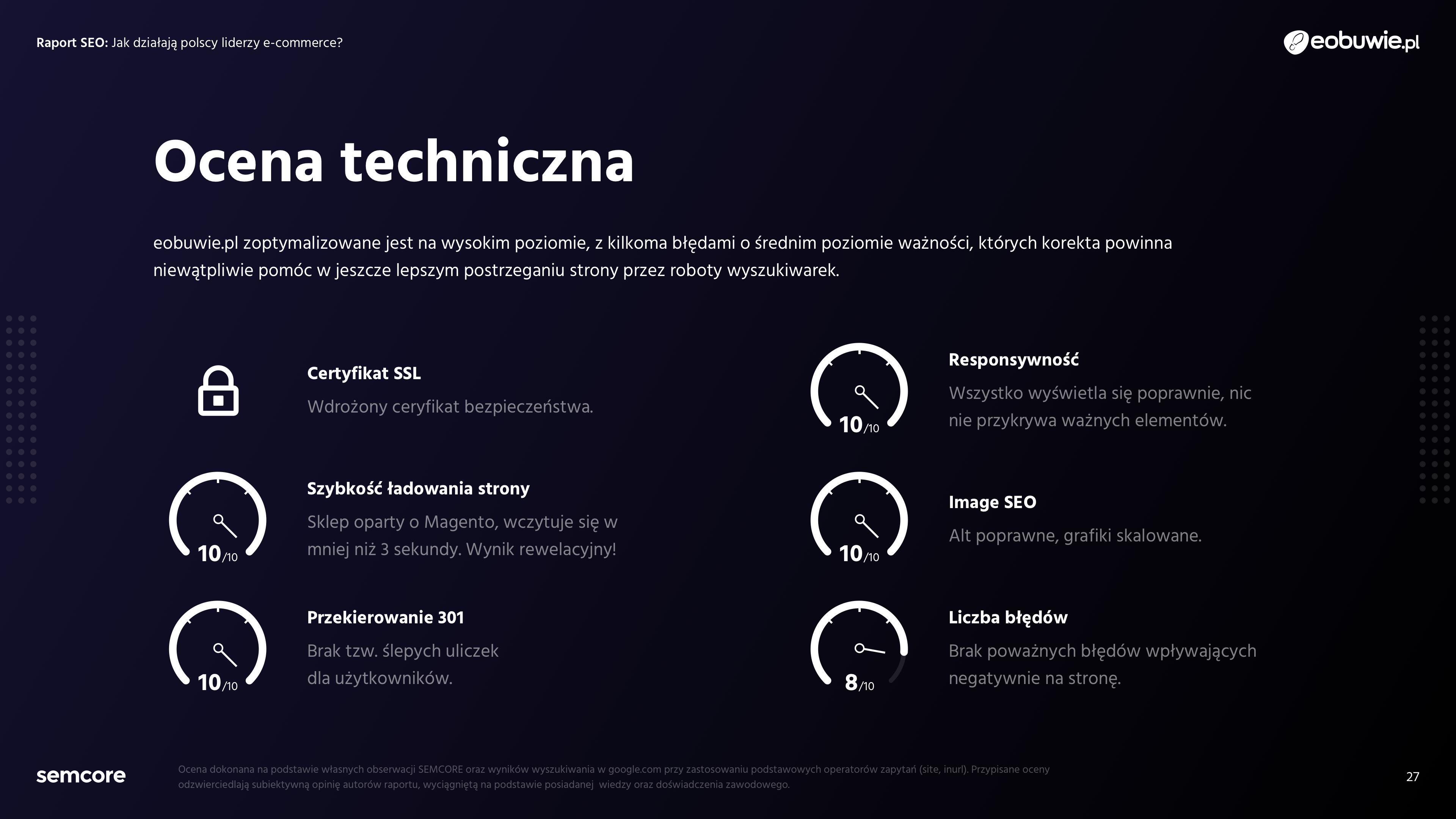 ocena techniczna strony