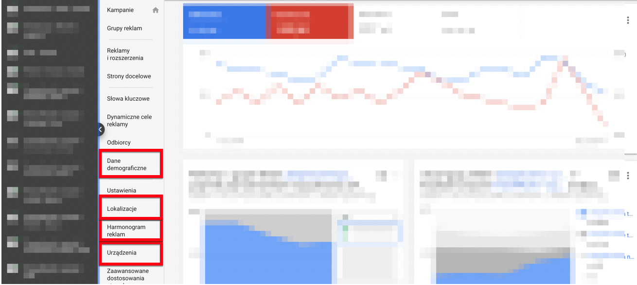 dane demograficzne w google ads