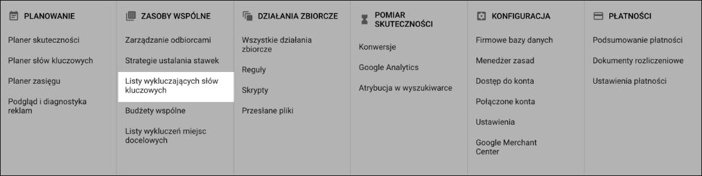 lista wykluczających się słów kluczowych google ads