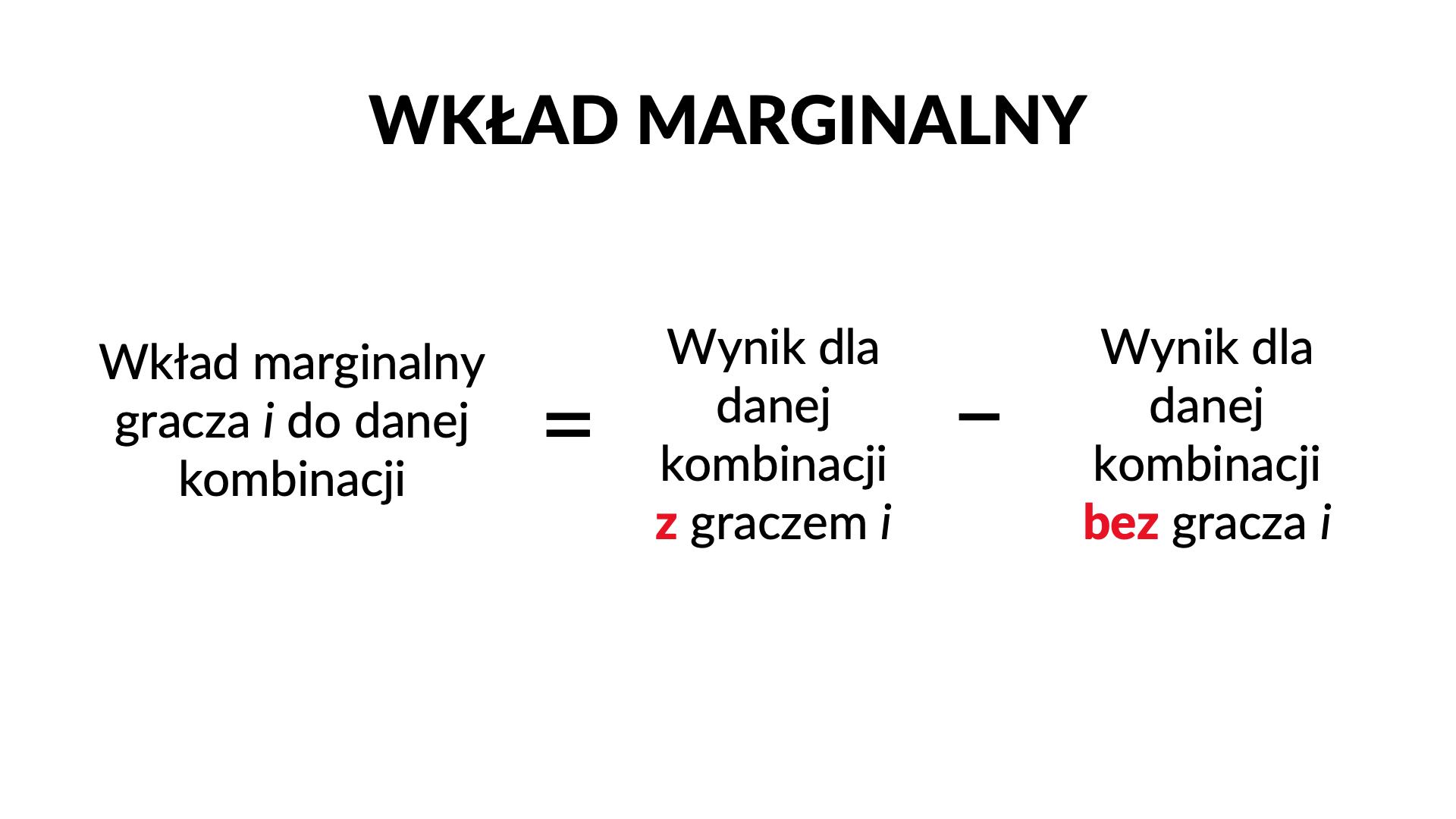 wkład marginalny