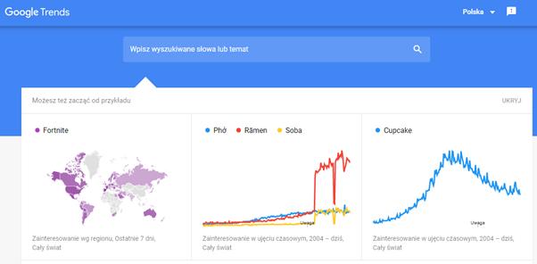 wyszukiwanie fraz kluczowych w Google Trends