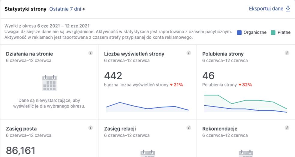 statystyki strony